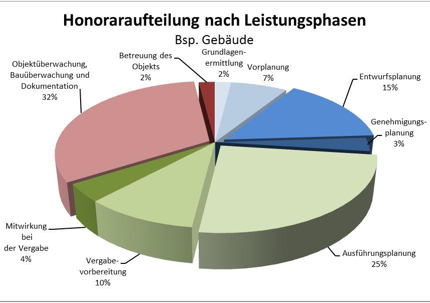 Foto: IWW Institut für Wissen in der Wirtschaft/ www.ingenieur.de