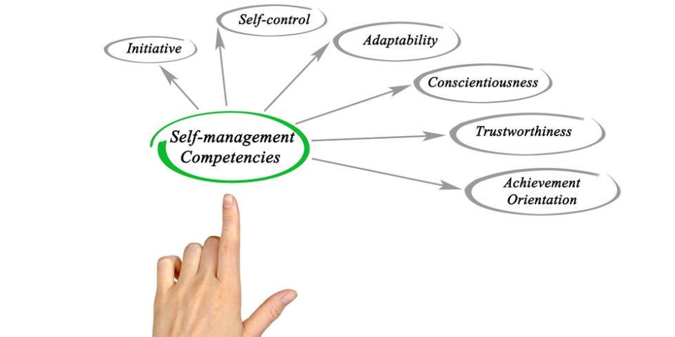 Die eigenen Kompetenzen zu erkennen ist wichtig.