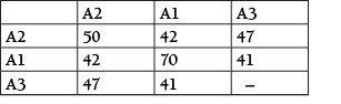Tabelle 2 MIE in mJ für Zugabe von 5 % je Niedrigzünder