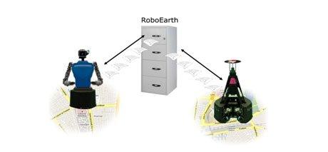 RoboEarth: Cloud Computingspeziell für Roboter