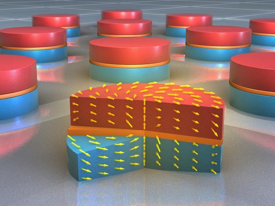 Zwischen zwei magnetischen Schichten bilden sich um eine nichtmagnetische Zwischenschicht herum statische dreidimensionale Magnetwirbel. Sie stabilisieren die Magnetisierungsrichtung im Wirbelkern in der Mitte – eine Voraussetzung für stabile Wirbelantennen für die drahtlose Datenübertragung.