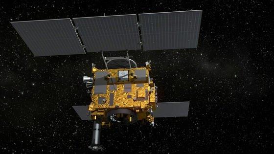 Der Asteroidenlander MASCOT, der vom Deutschen Zentrum für Luft- und Raumfahrt entwickelt wurde, fliegt 2014 mit der japanischen Raumsonde Hayabusa-2 zum Asteroiden 1999 JU 3, um dort die Oberfläche zu untersuchen. Der Lander kann dank eines speziellen Mechanismus hüpfen und bis zu 70 Meter zurücklegen.