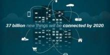 """Im """"Internet of Everything"""" ist Datenschutz eher Glückssache"""