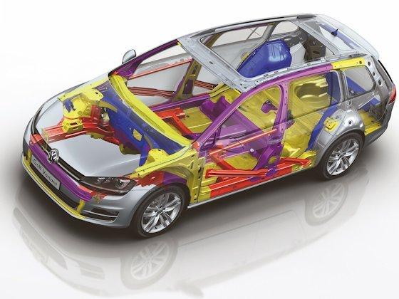 Der VW-Golf Variant wird gebaut mit einem Mix warm umgeformter (lila), ultrahoch- (rot), höchst- (gelb) und hochfester (blau) Stähle.