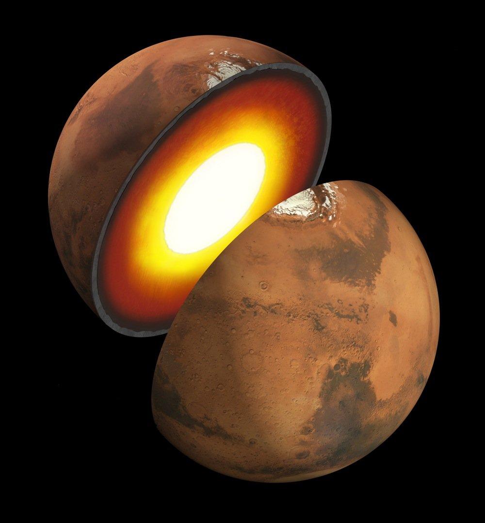 Der Mars ist mit einem Durchmesser von knapp 6800 Kilometern nur halb so groß wie die Erde. Sein innerer Aufbau ist nicht sehr gut bekannt. Mit den geophysikalischen Messungen der für 2016/17 geplanten NASA-Landesonde InSight sollen neue Erkenntnisse zur Struktur und thermischen Entwicklung des Planeten gewonnen werden.