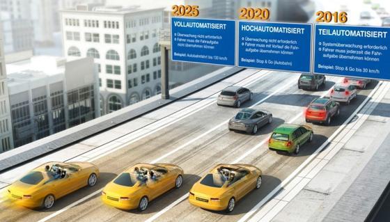 So stellt sich der Autozulieferer Continental die verschiedenen Stufen auf dem Weg zum selbstständig fahrenden Auto vor: 2016 teilautomatisiertes Fahren, 2020 hochautomatisiertes Fahren, 2025 vollautomatisiertes Fahren.