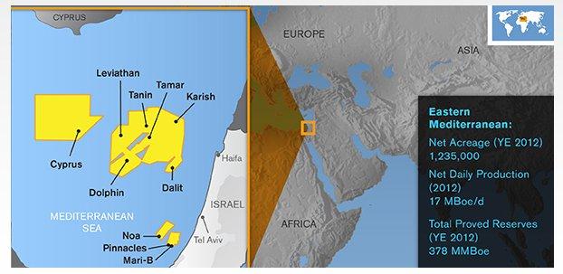 Im Östlichen Mittelmeer lagern riesige Gasvorkommen im Meeresboden.
