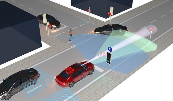 Autonomes Fahrzeug an einer Kreuzung: Unterschiedliche Sensoren erfassen die Umgebung. Die Fahrzeugsteuerung erzeugt damit ein Modell der Umgebung.