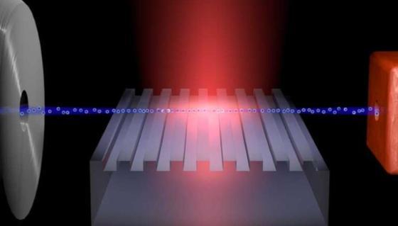 Die Elektronen (blau) werden so abgeschossen, dass sie über die eingeritzte Glasoberfläche streifen. Die Lichtwellen (rot) bringen sie auf ein höheres Tempo.