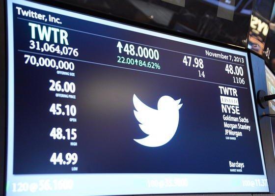 An der Parkettbörse New York Stock Exchange (NYSE) hat Twitter gestern überrascht: Die Aktie stiegt zwischenzeitlich um über 90 Prozent auf fast 50 Dollar.