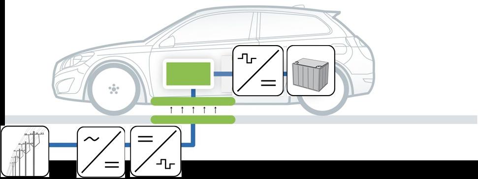 Bei der induktiven Energieübertragung werden keine Kabel mehr benötigt. Allerdings ist es eine technische Herausforderung, den Ladevorgang während der Fahrt zu organisieren.