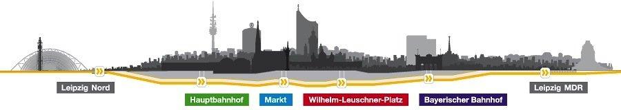 Ansicht des City-Tunnel-Verlaufes unter der Skyline von Leipzig.