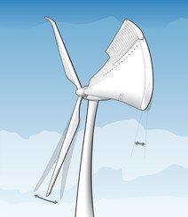 Das Smart Blade passt sich der Windstärke an. Durch eine bewegliche Hinterkante, einen Vorflügel und Klappen im Rotorblatt lenkt das intelligente Rotorblatt die Windströmungen um.