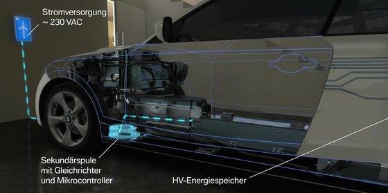 Daimler und BMW haben sich auf die gemeinsame Entwicklung und den Einsatz einer einheitlichen Technologie zum induktiven Laden von Elektroautos und Plug-in-Hybrid-Fahrzeugen verständigt. Das System besteht aus zwei Komponenten: einer Sekundärspule im Fahrzeugboden sowie einer Bodenplatte mit integrierter Primärspule, die unterhalb des Autos – zum Beispiel auf dem Garagenboden – platziert wird.