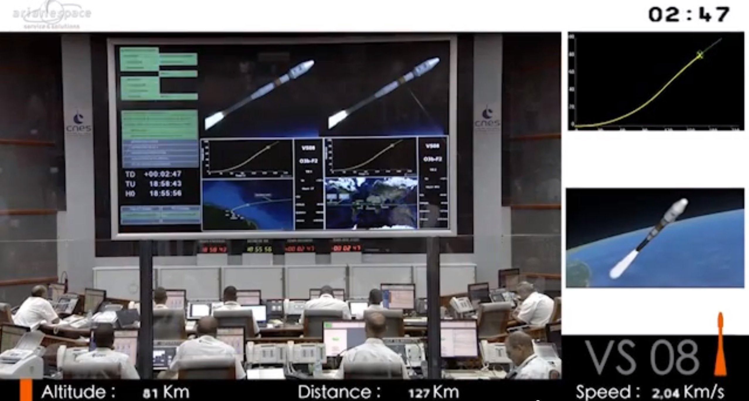 Kontrollzentrum der ESA: Der Raketenstart in der Nacht zu Freitag auf dem Weltraumbahnhof in Französisch-Guyana verlief reibungslos. Die nächsten vier Satelliten werden im September in ihre Erdumlaufbahn gebracht.
