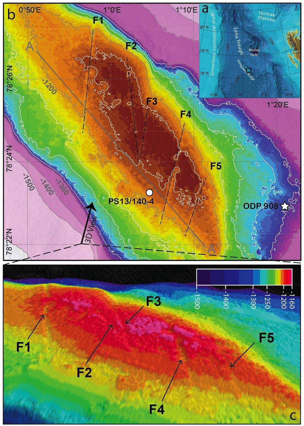 Bathymetrische Darstellung der Kratzspuren auf dem Hovgaard Rücken:Diese Karten geben einen Überblick, wo die fünf Eisbergkratzer gefunden worden. Abbildung (a) zeigt eine bathymetrische Karte der Framstraße, basierend auf der International Bathymetric Chart of the Arctic Ocean (IBCAO) 3.0 [Jakobsson et al., 2012]. Abbildung (b) ist ein Blick auf den Hovgaard Rücken, dargestellt mithilfe der bathymetrischen Daten, die während der Polarstern-Expedition ARK-VII/3a gesammelt wurden. Die Eisbergkratzer werden hier durch die schwarz-gestrichelten Linien angedeutet. Abbildung (c) zeigt den Hovgaard Rücken und die Kratzer in dreidimensionaler Darstellung.