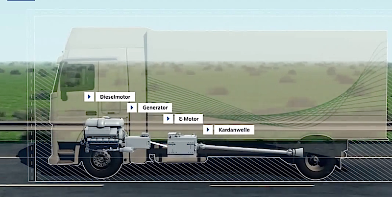 Siemens testet die eHighways mit Hybridfahrzeugen, die neben dem Elektromotor auch über einen Dieselmotor verfügen. Sobald ein Scanner eine Oberleitung erkennt, bereitet sich der Stromabnehmer auf die Ankopplung vor.