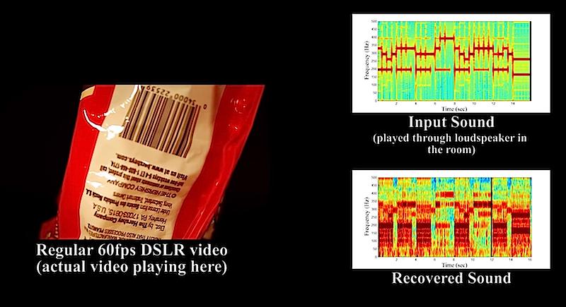 Musik in einem Raum bringt eine Chipstüte zum Vibrieren. Rechts oben das Frequenzspektrum von einem normalen Mikrophon aufgenommen, rechts unten die rekonstruierten Frequenzen aus dem Bildmaterial. Die wichtigsten Frequenzbänder sind identisch.