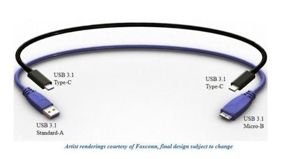 Der neue Stecker USB Typ C passt immer. Er kann beliebig herum eingestöpselt werden.
