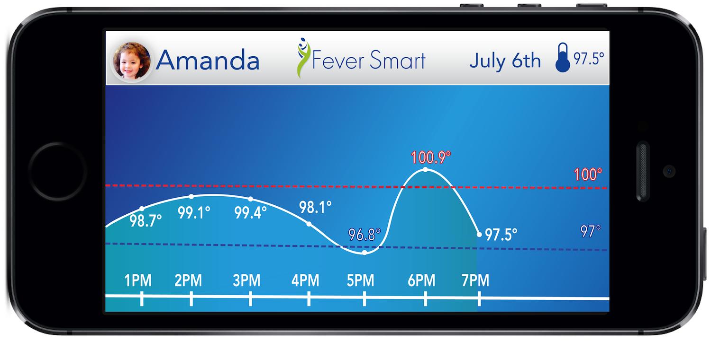 Die Fever-Smart-App erstellt auch Fieberkurven, die den Verlauf der Erkrankung dokumentieren.