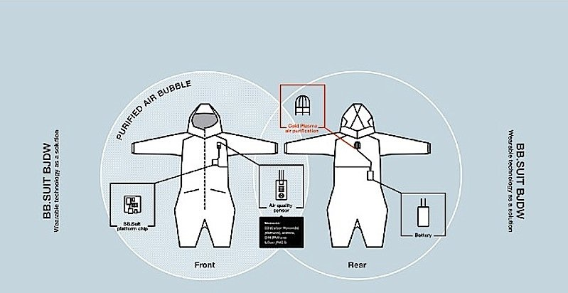 Der Overall misst die Luftqualität mit einem Sensor und soll in Zukunft eine Luftblase um den Träger entstehen lassen, die frei ist von Giftstoffen.