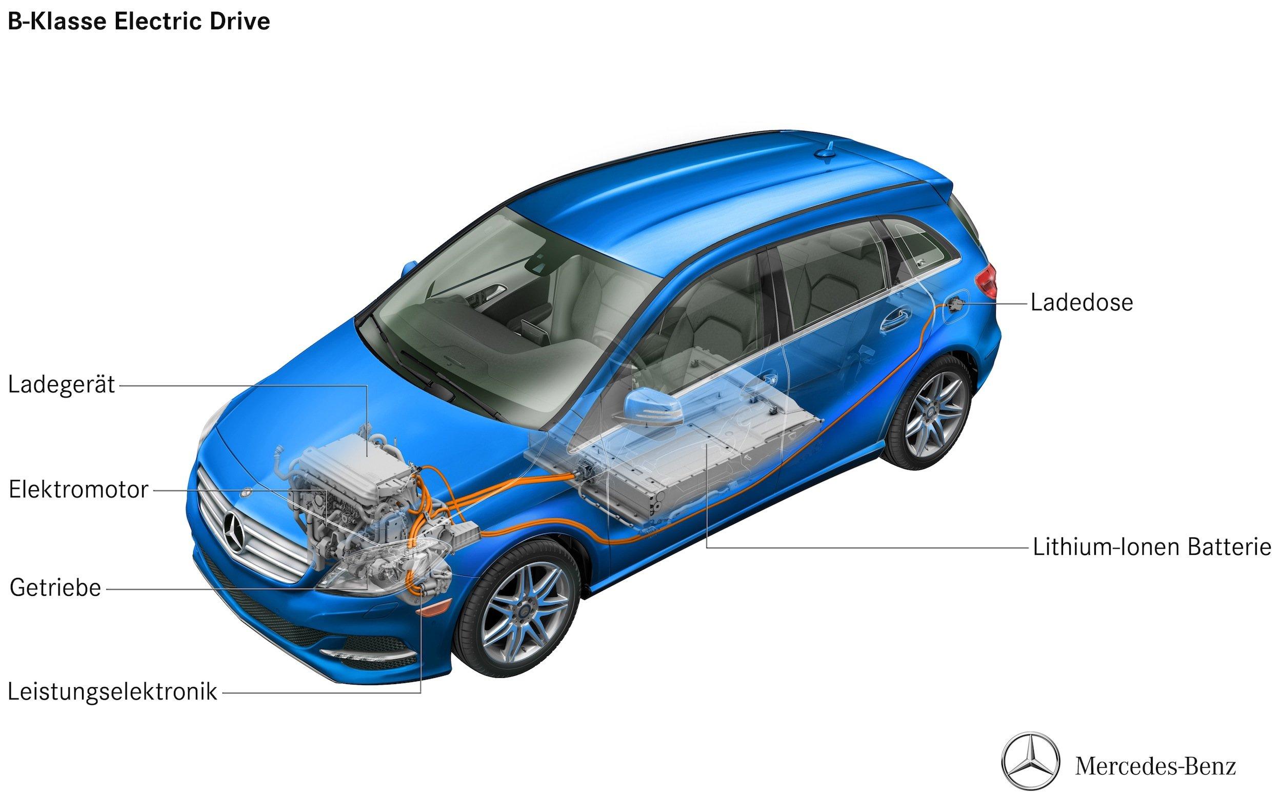 Skizze des elektrischen Antriebsstrangs der neuen B-Klasse Electric Drive: Akku und Elektroantrieb kommen vom US-Unternehmen Tesla.