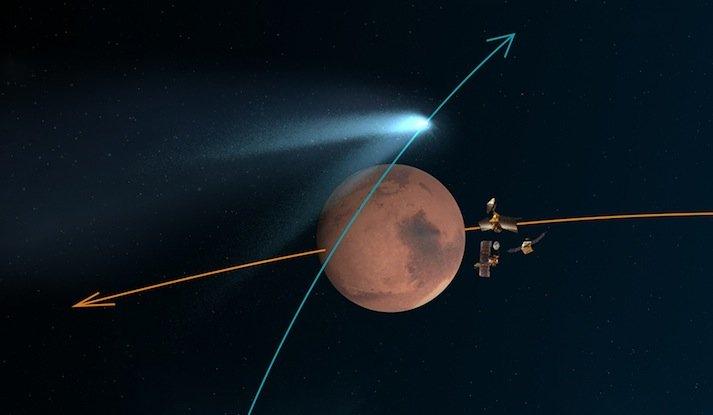 Beim Vorbeiflug des Kometen setzte die NASA auf die Taktik