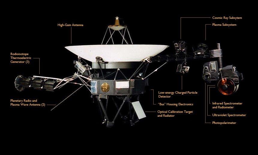 Voyager 1 und ihre Instrumente.