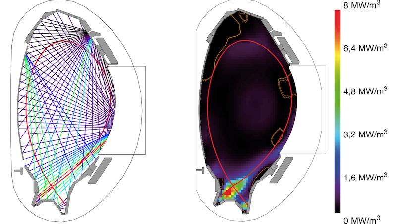 Die Bolometer durchkreuzen das Plasma mit über 500 Sichtlinien. Somit wird es möglich, die Strahlungsleistung an verschiedenen Stellen des Plasmas zu berechnen.