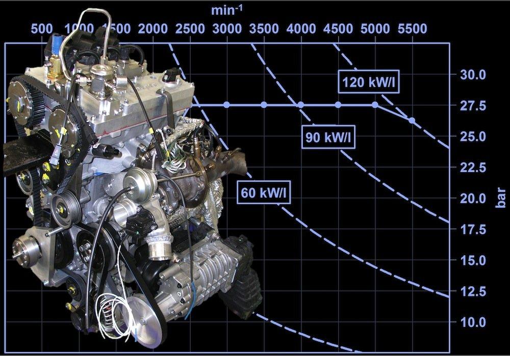 Bis zu 163 PS Leistung soll der an der RWTH Aachen entwickelte Motor bei nur einem Liter Hubraum entwickeln.