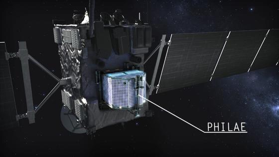 Seit dem Start 2004 trägt Rosetta den kleinen Lander Philae wohl behütet vor all den rauen interplanetarischen Gegebenheiten durchs All.