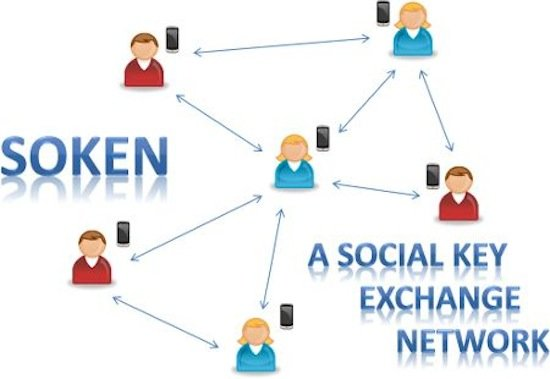 SOKEN verteilt Sicherheitsschlüssel über Funk im sozialen Netz.