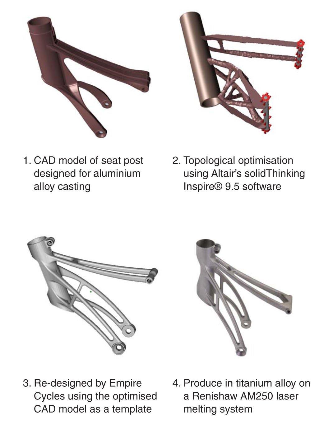 Entwicklung der Sattelstütze vom CAD-Modell bis zur endgültigen Form.