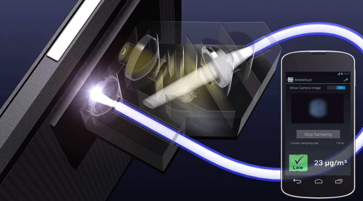 Messung von Feinstaub mit dem Handy: Dazu wird ein kleiner Sensor auf das Blitzlicht des Smartphones gesetzt. Das Blitzlicht wird durch ein Kabel gebündelt und durch eine Luftkammer geleitet, um die Feinstaubpartikel sichtbar zu machen. Der Sensor kann dann die Partikel messen.