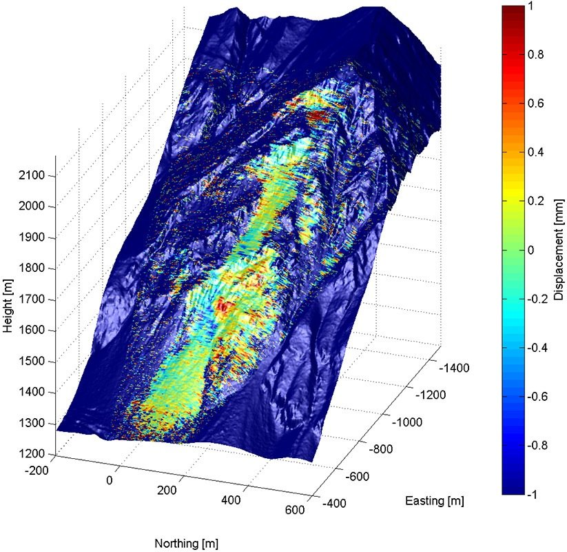 Messwerte des Mikrowellenradars, dargestellt auf einem digitalen Geländemodell.