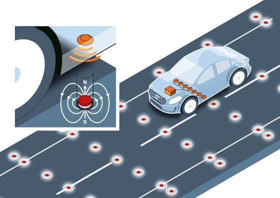 Volvo testet derzeit das autonome Fahren mit Hilfe von in die Fahrbahn eingelassenen Magneten. Diese sollen das Auto wie auf Schienen sicher in der Spur halten.