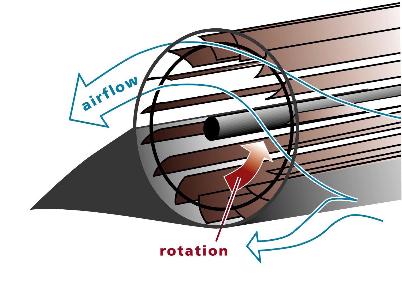 Die Rotoren oberhalb der Tragflächen erzeugen den notwendigen Auftrieb.