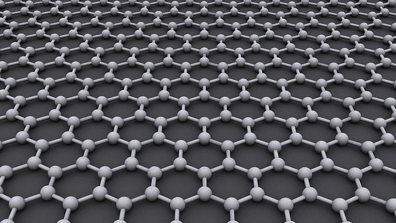 Graphenist die Bezeichnung für eineModifikationdesKohlenstoffs:Jedes Kohlenstoffatom ist im Winkel von 120° von drei weiteren umgeben ist, so dass sich einebienenwabenförmigeStruktur ausbildet.