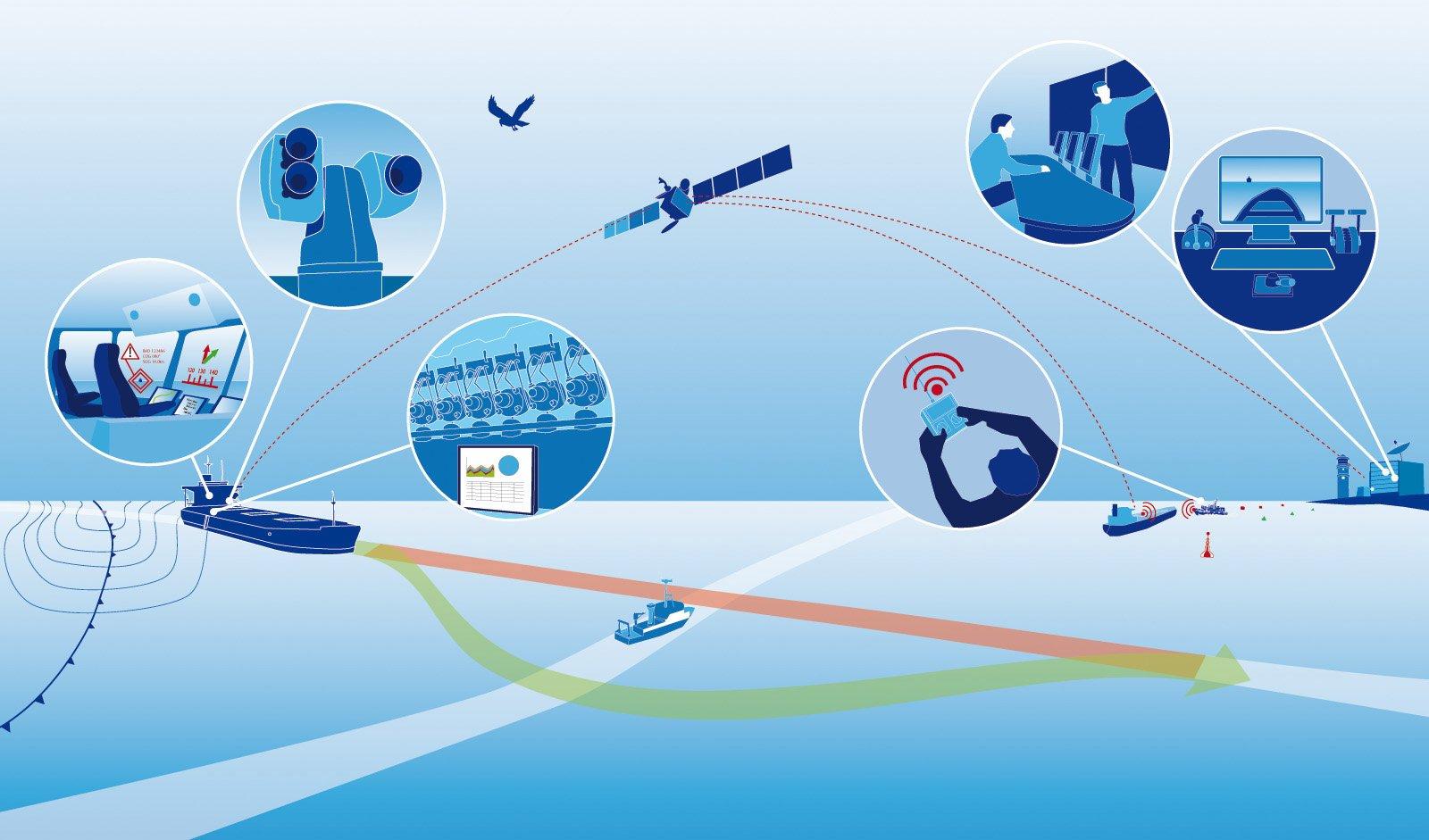 Autonome Schifffahrt: Eine Crew wird nur noch im Hafen gebraucht. Ansonsten sollen Schiffe per Autopilot gesteuert werden.