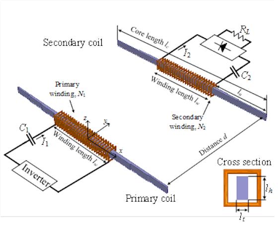 Die drahtlos übertragene elektrische Energie reicht sogar für den Betrieb eines großen LED-Fernsehers, so die koreanischen Forscher.