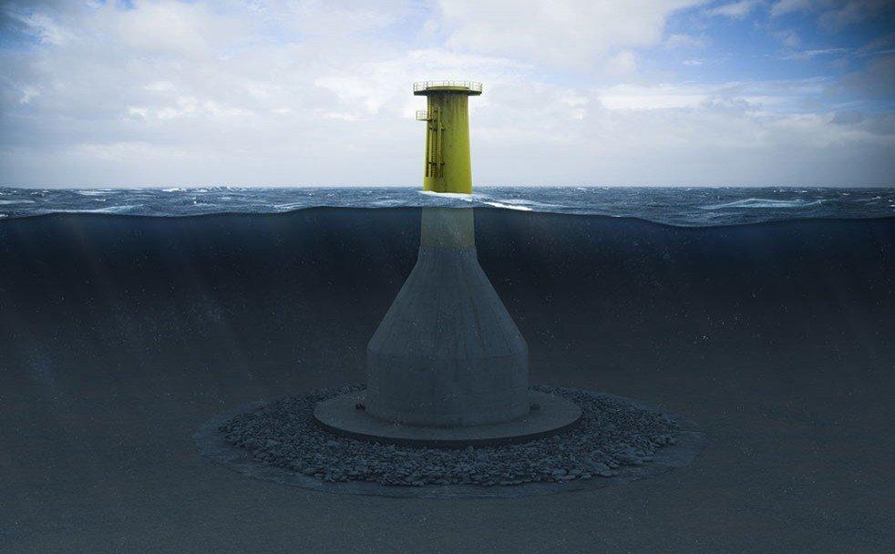 Die Fundamente bestehen aus Beton und Stahl, sind aber innen hohl. Dadurch lassen sie sich einfach per Schlepper an ihren Standort bringen. Erst vor Ort werden sie mit Wasser gefüllt und stehen dann stabil auf dem Meeresgrund.