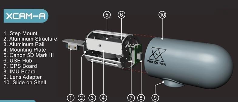 Die Kamera XCAM-A ermöglicht eine geologische 3D-Kartierung.
