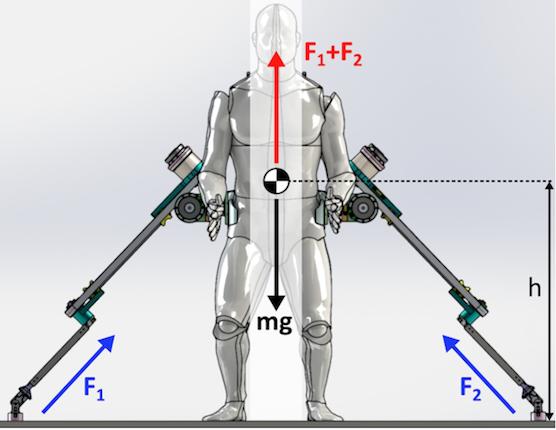 Die Roboterarme können auch als zusätzliche Beine den Körper des Trägers abstützen.