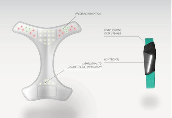 Die gelben Leuchtdioden helfen die richtige Stelle für die Herzmassage zu finden. Die roten Dioden warnen vor zu hohem Druck. Das Armband gibt zusätzlich noch akustische Instruktionen.