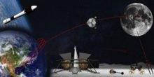 Google Lunar XPrize: Wettlauf zum Mond hat begonnen