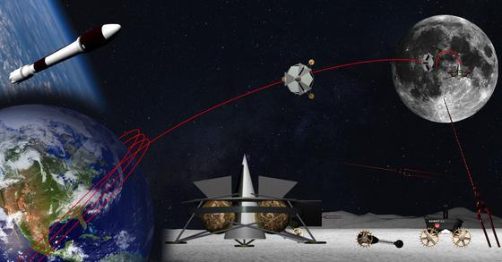Beim Google Lunar XPRIZE gibt es für den Gewinner 20 Mio. $ zu gewinnen. Die Aufgabe der teilnehmenden Unternehmen ist es, einen Roboter auf den Mond zu schicken, der dort 500 m erforscht und es schafft, Fotos und Videos in HD-Qualität zu schicken. Zugelassen für den Wettwerb ist jetzt auch das amerkansiche Raumfahrtunternehmen Moon Express. Einziger Konkurrent bislang ist Space IL aus Israel.