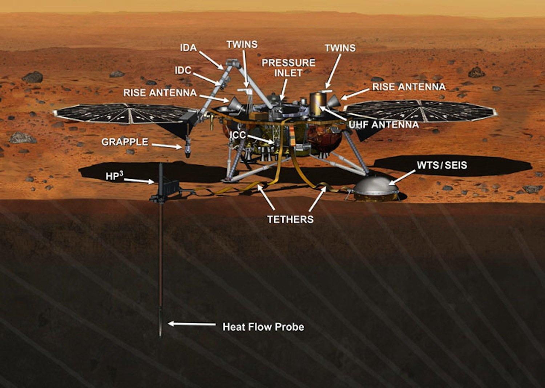 Nasa muss Mars-Mission Insight um 2 Jahre verschieben - ingenieur.de