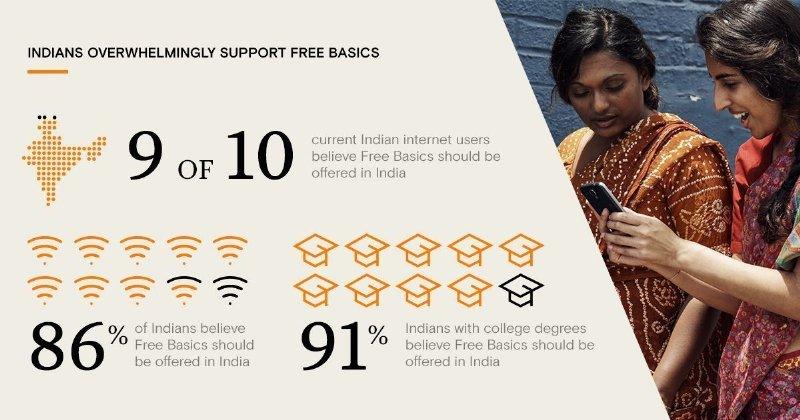 Mit solchen Grafiken versucht Facebook derzeit in Indien, sein kostenloses Internetangebot