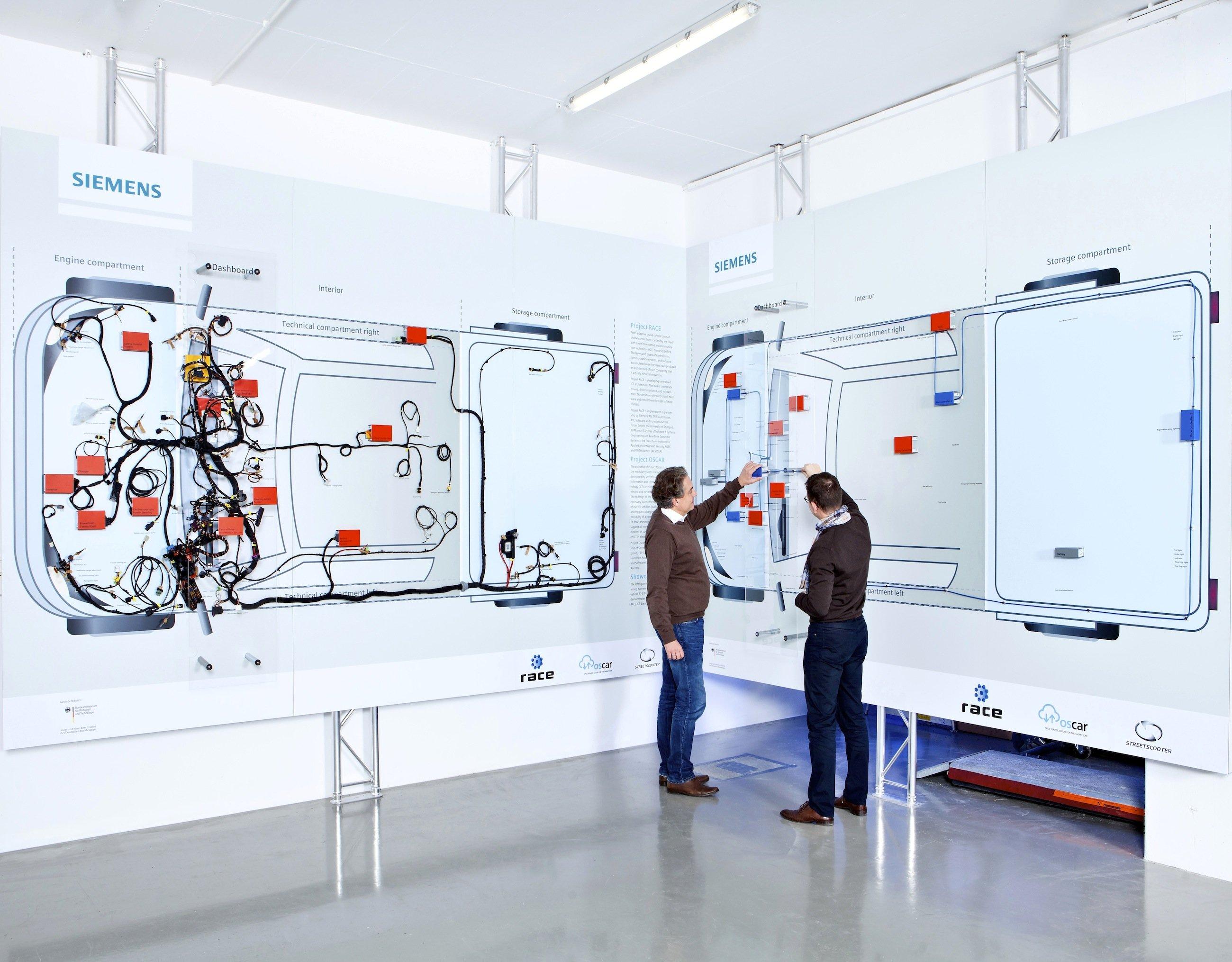 Superhirn im Auto: Siemens rüstet das Elektroauto Streetscooter mit der neuartigen Elektronik und Software RACE aus. Die Grundstruktur kann für verschiedene Elektroautos genutzt werden und ersetzt beispielsweise die Vielzahl von Steuergeräten.