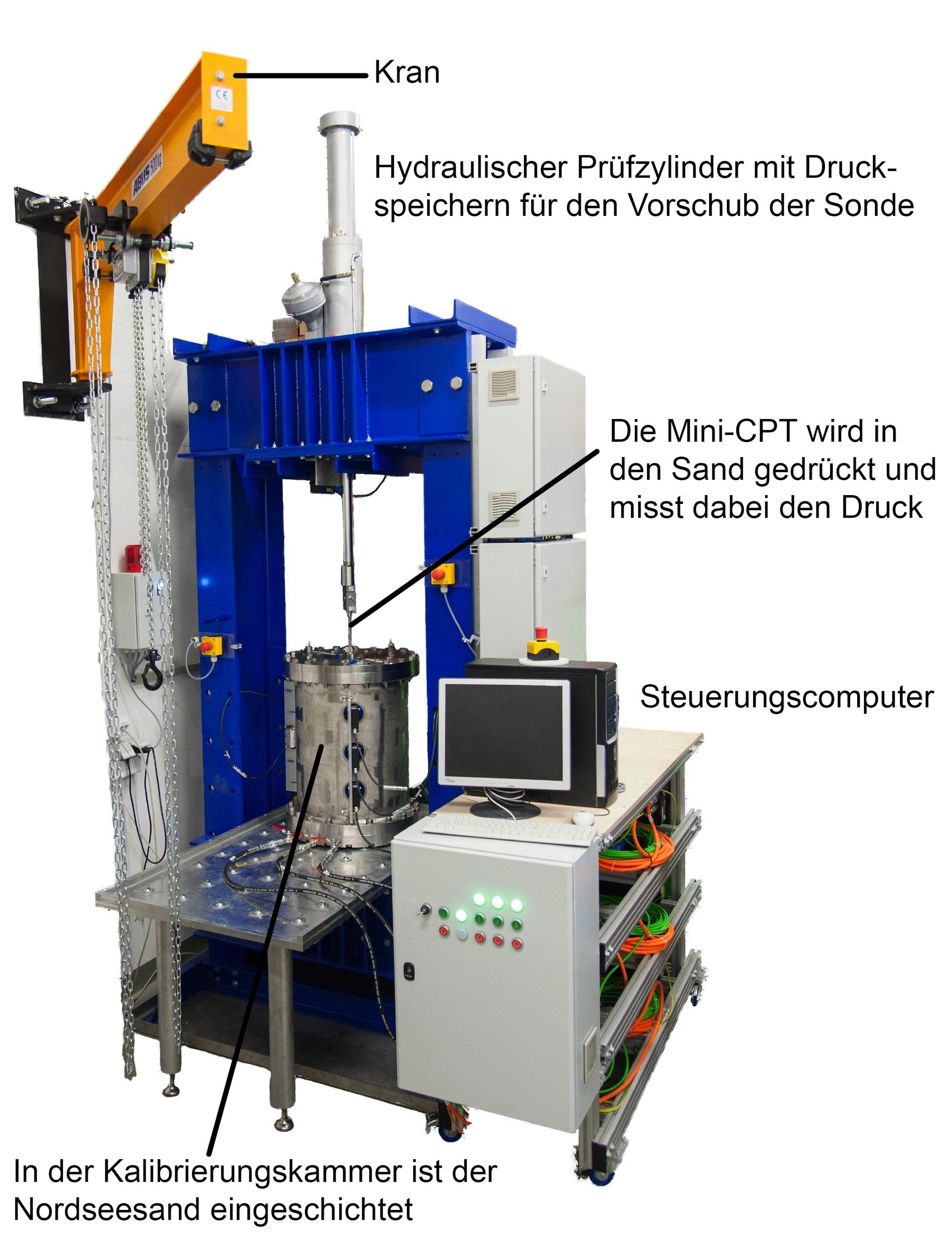 Funktionsweise des neuen Prüfstandes der Universität Bremen.